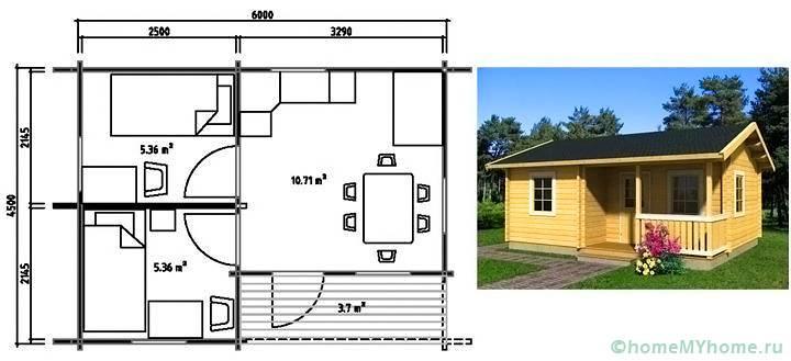 Простой вариант одноэтажной конструкции