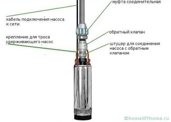 Схема соединения с насосом