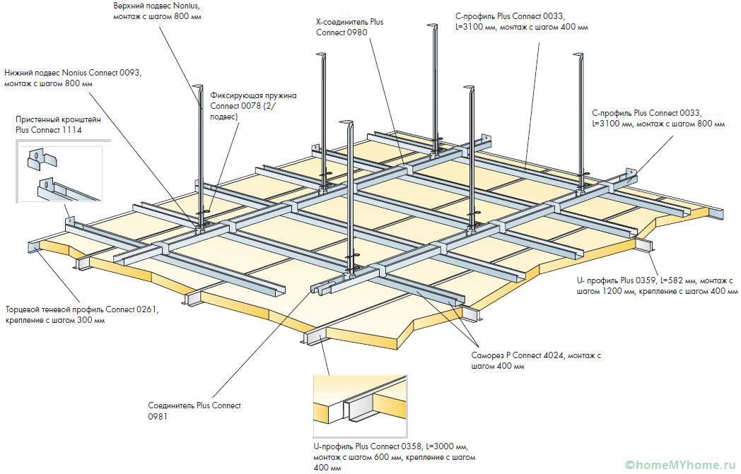 Каркас – основа всей конструкции, от которой будет во многом зависеть конечный результат
