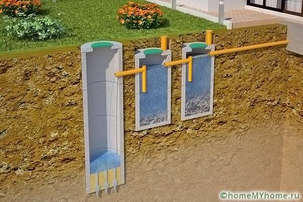 Бетонные установки могут выполняться из нескольких очистных емкостей
