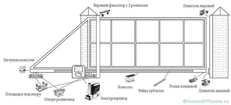 На схеме показаны все основные элементы сборки
