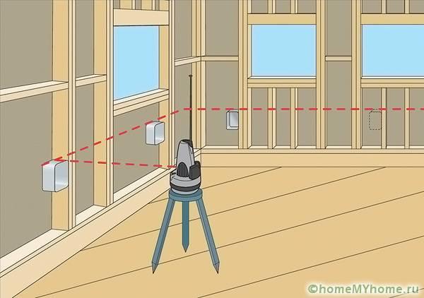 Разметка поверхности при помощи лазерного уровня – залог качественной работы