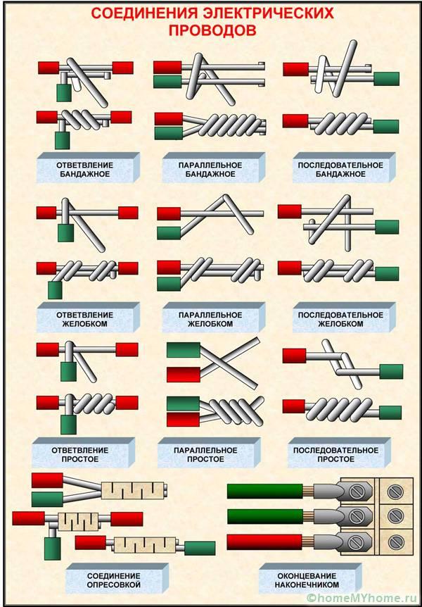 Популярные техники соединения проводов