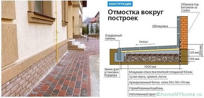 Схема монтажа конструкции