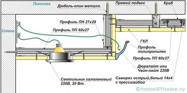 Схема конструкции и креплений