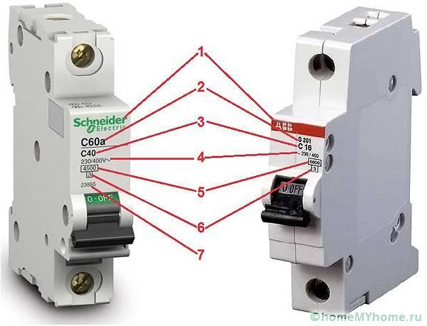 1 – производитель; 2 – модель; 3 – номинальный ток; 4 – номинальное напряжение; 5 – отключающая способность; 6 – класс токоограничения; 7 – артикул изделия.