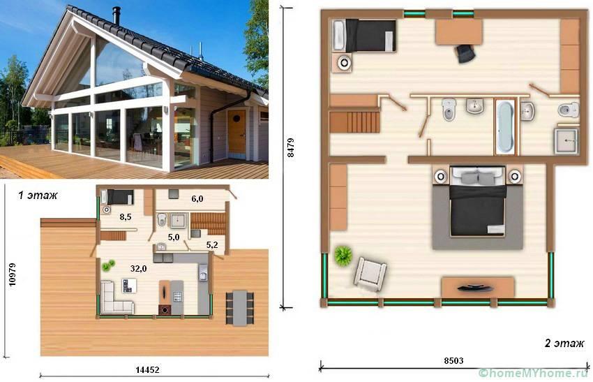 Проект двухэтажного финского домика
