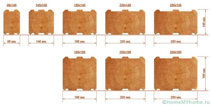 Основные размеры брусового материала