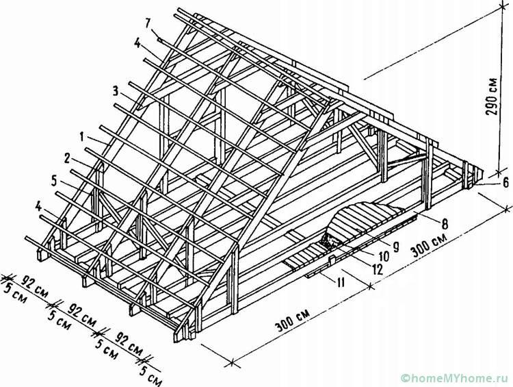 Схема стропильной конструкции под укладку лёгких кровельных материалов