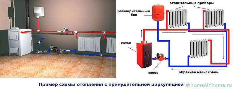 Водяная система с принудительной циркуляцией