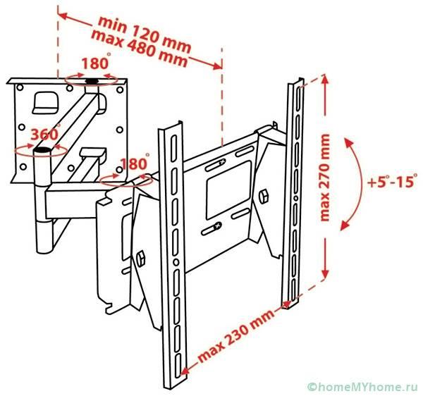 При выборе места для кронштейна нужно правильно рассчитать все размеры и углы поворота