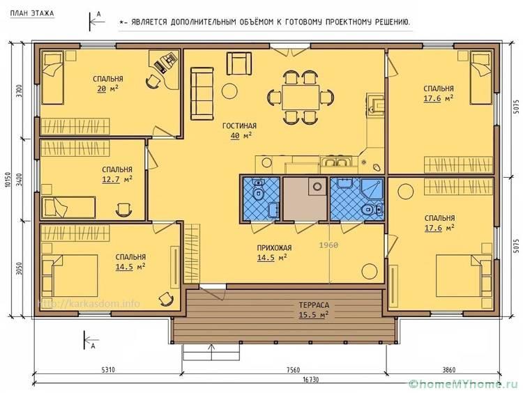 Количество спален зависит от общей площади дома