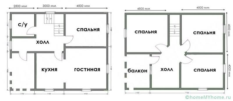 В доме с такой площадью можно разместить все необходимые комнаты