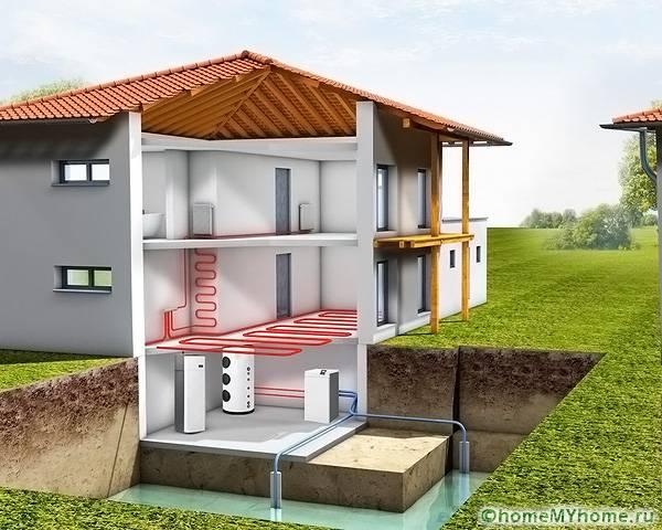 Автономная система обогрева дома