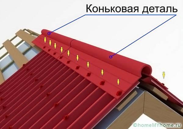 Вместе с ондулином используются другие важные детали: коньковый элемент, крепежные детали