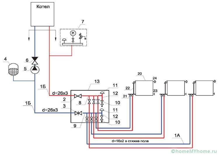 Типовя схема водяного автономного нагрева