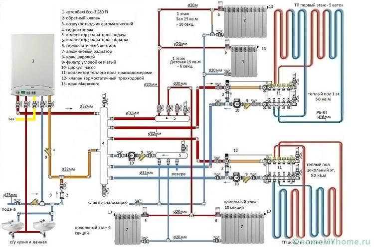 Схема подключения отопления к внешним коммуникациям