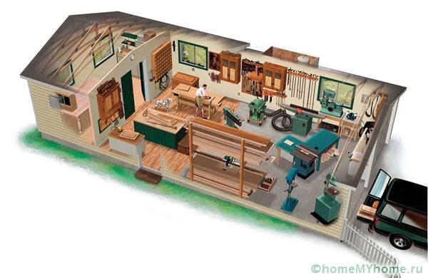 В пристройке для гаража может также располагаться прачечная или котельная. Также можно разместить маленькую мастерскую
