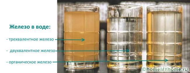 Цвет жидкости зависит от разновидности определенных примесей железа