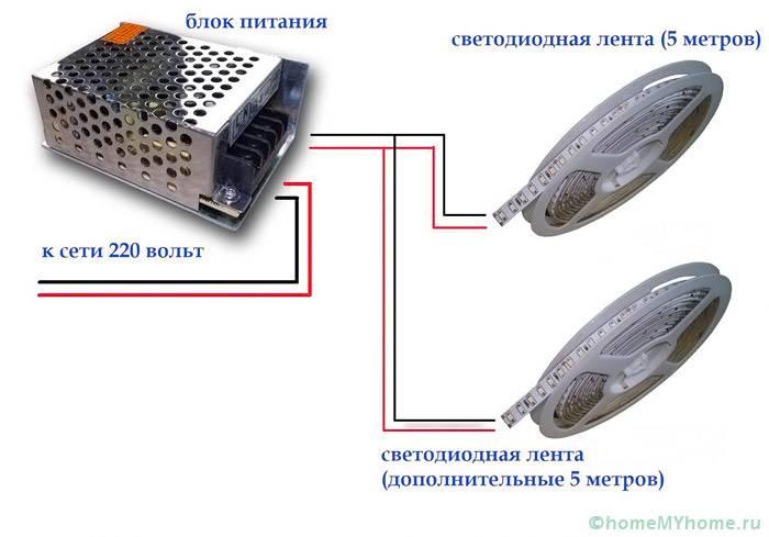 Схема подключения ленты и проводов электросети