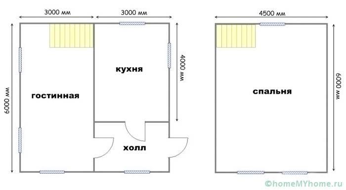 Оптимальная планировка для дома 6х6 м