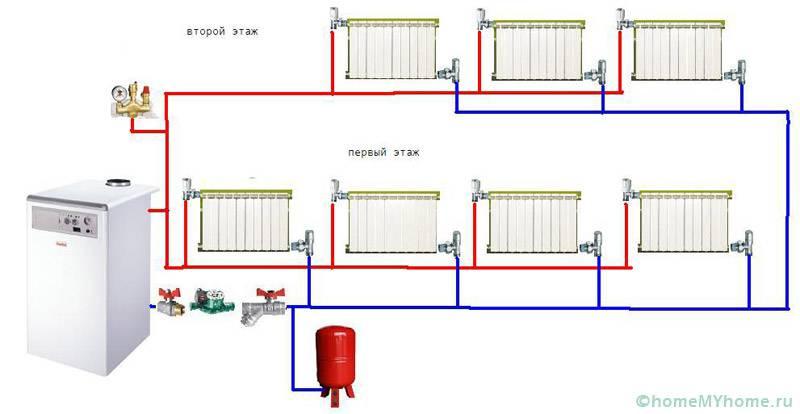Двухтрубная схема для постройки в два этажа