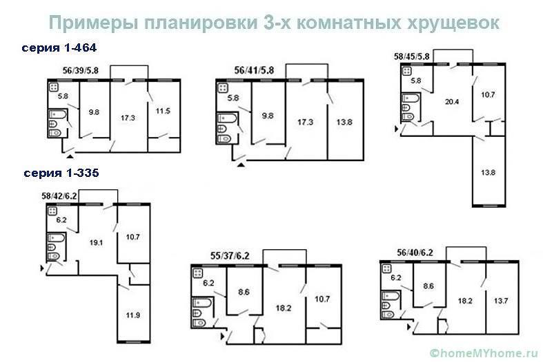 Примеры планировок в домах типовых серий