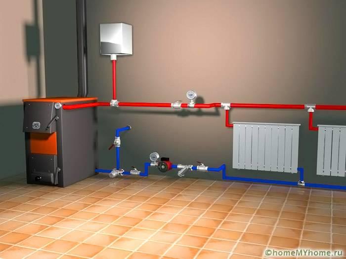 При установке котла важно учитывать несгораемое основание под конструкцией и перед топочной камерой