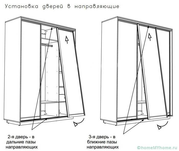 Важно правильно вставить панель в пазы – тогда она будет аккуратно закрываться и открываться