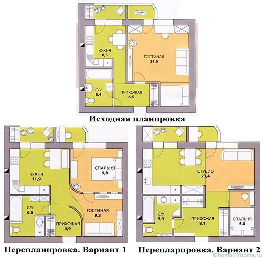 Варианты изменений в однокомнатном жилище