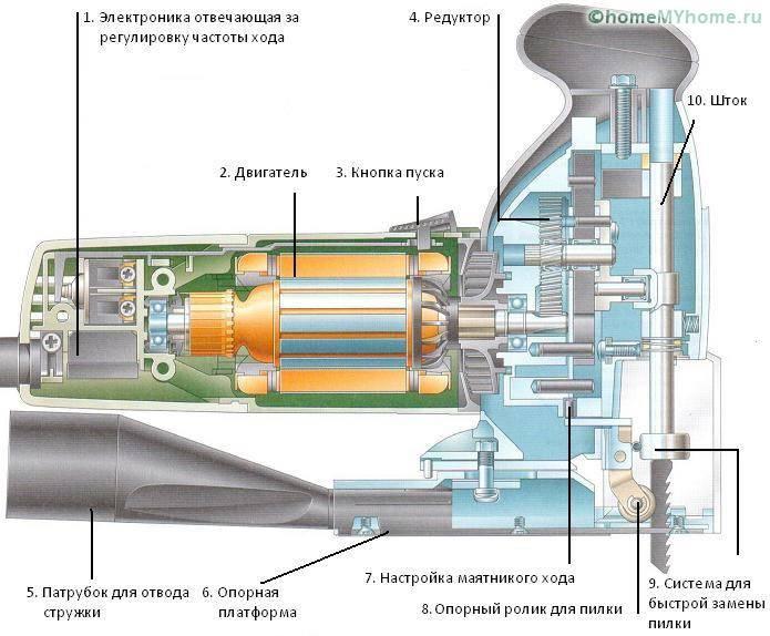 На схеме показаны основные составляющие данного инструмента