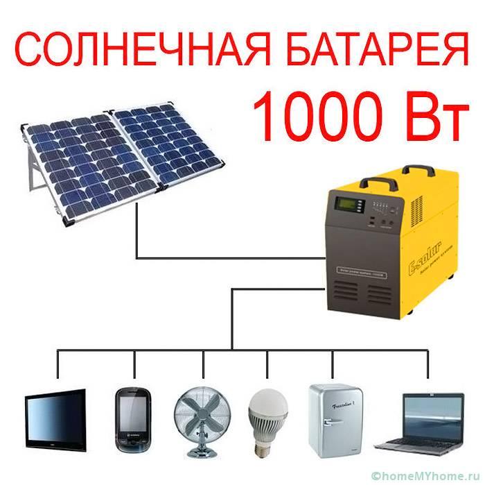 Мощности 1000 Вт обычно хватает для работы бытовых приборов