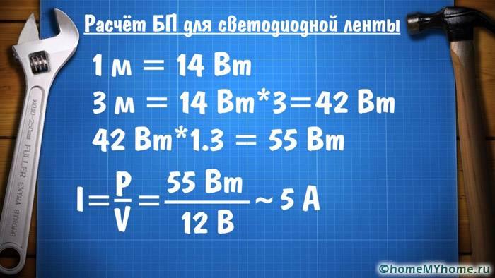 Наглядно представлены вычисления для трехметровой ленты