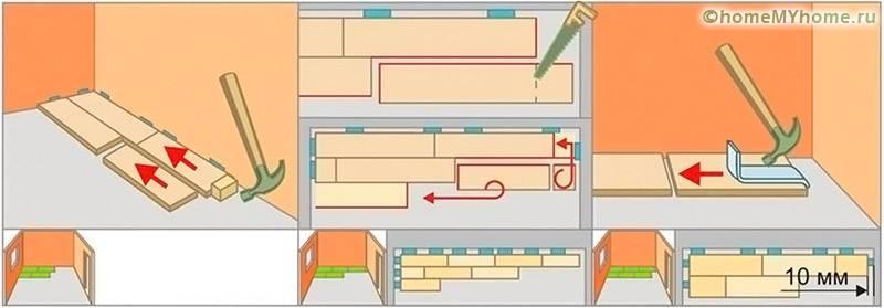 Панели устанавливают со смещением, используя деревянную дощечку для предотвращения повреждения кромок