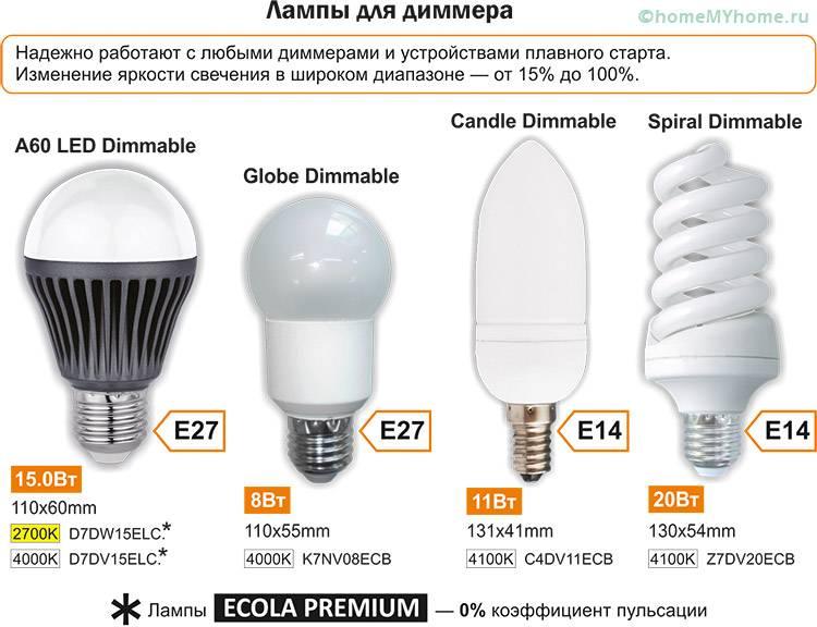 С димммером работают разные виды ламп