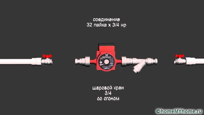 С двух сторон устанавливаются краны, позволяющие произвести замену или ремонт устройства