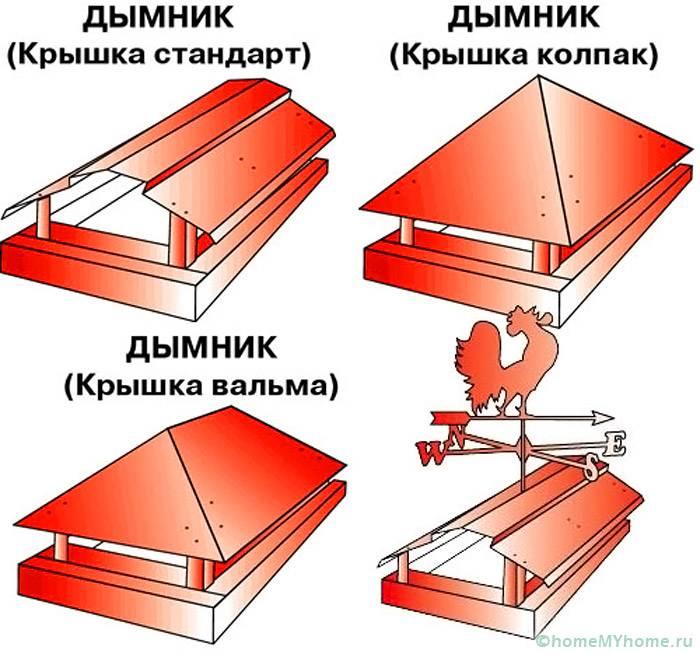 Разнообразие конфигураций колпака для дымохода