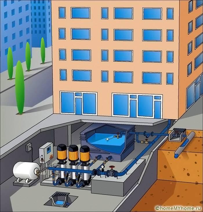 Для современных домов устанавливают целые комплексы повысительных установок