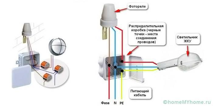 Схема функционирования механизма