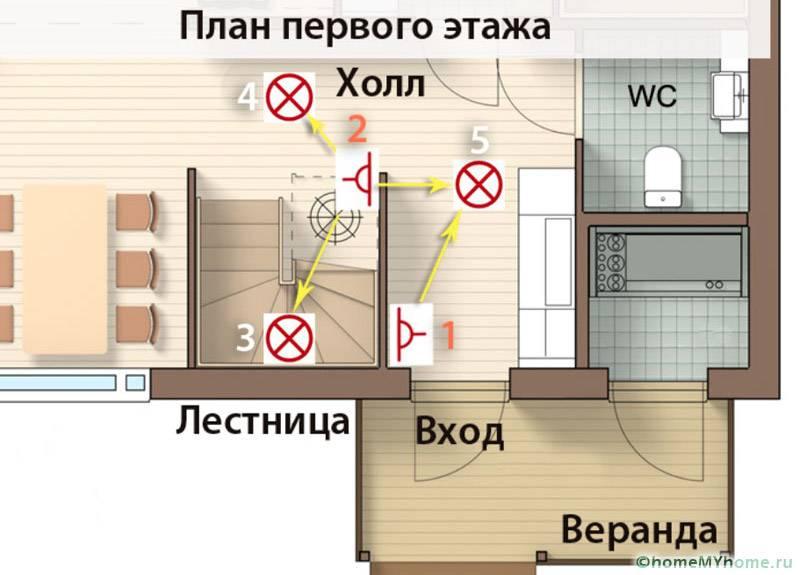 При входе в дом вы включаете свет выключателем 1 и, поднявшись на второй этаж, выключаете свет выключателем 2