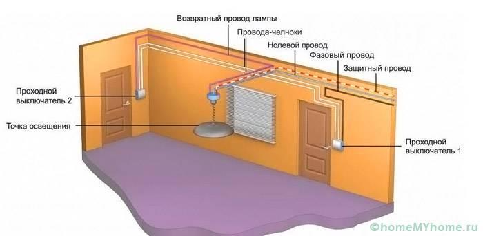 Расположение проводов в помещении с двумя точками управления
