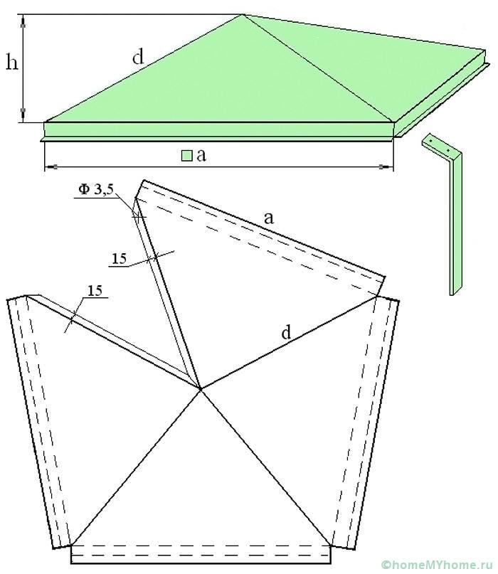Схема колпака на дымоход