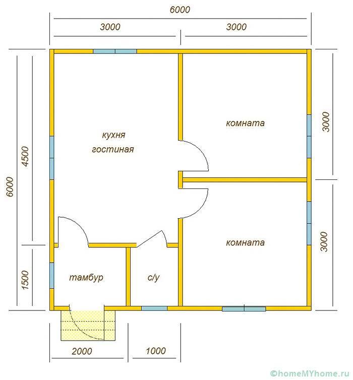 Пример удачной планировки для конструкции размером 6х6 м