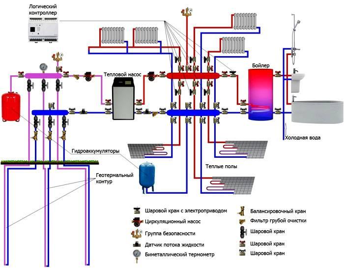 Тепловой насос для нагрева воды
