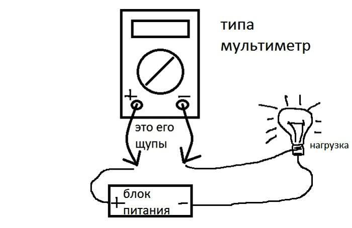Схема присоединения для измерения силы тока