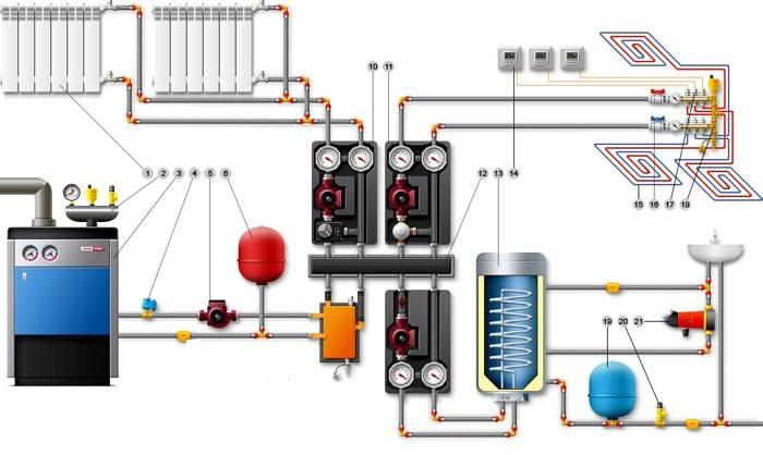 Схема работы электрического оборудования