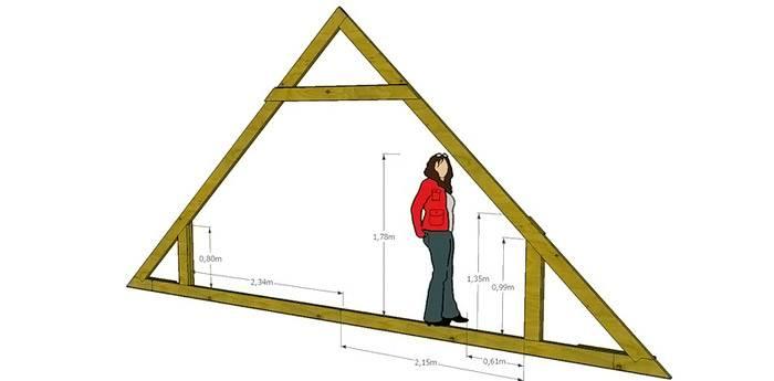 Основной фигурой является треугольник