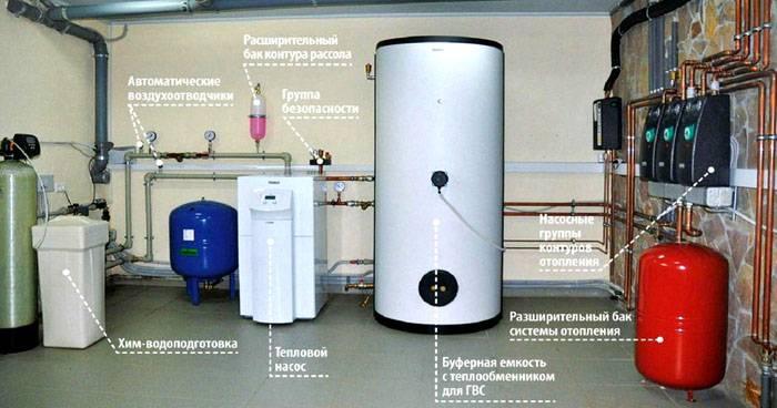 Горячая вода в частном доме от Drazice