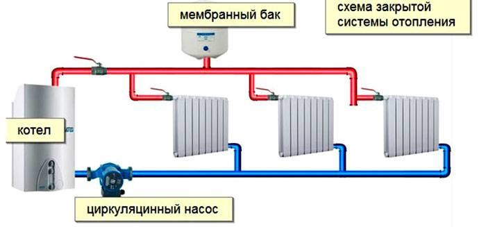 На схеме показана циркуляция жидкого состава