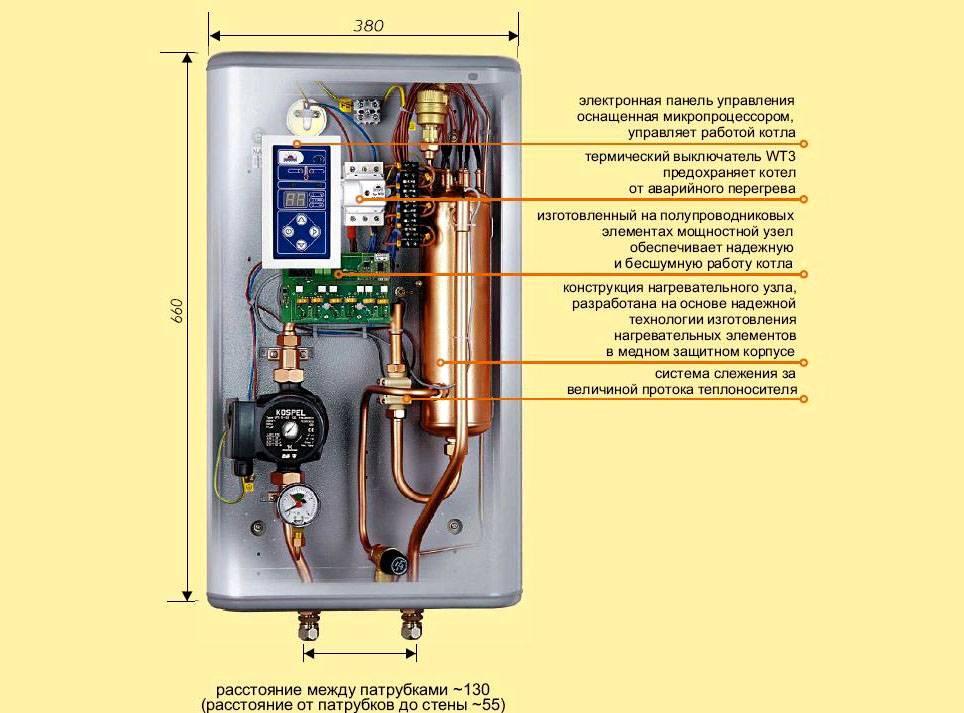 Устройство электродной модели